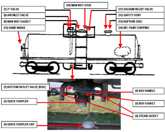 7 3 fuel tank schematic  7  free engine image for user